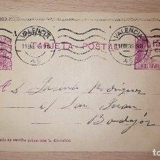 Sellos: ANTIGUA TARJETA POSTAL REPUBLICANA, VALENCIA-BADAJOZ, AÑO 1935. Lote 119321687