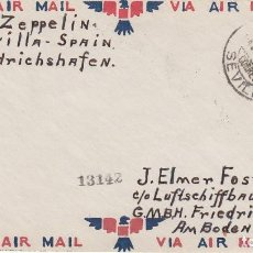 Sellos: SOBRE: SEVILLA - FRIEDRICHSHAFEN - VIA GRAF ZEPPELIN / 1930 - RARA. Lote 119521343