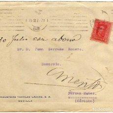 Sellos: PRECIOSA CARTA COMERCIAL - EN REVERSO: FIESTAS DE PRIMAVERA 1932 - SEMANA SANTA Y FERIA - SEVILLA. Lote 122477643