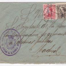 Sellos: 1932 SOBRE AZUL DIRIGIDO A MADRID DESDE AYTO. DE LEDESMA DE LA COGOLLA REPUBLICANO. Lote 125203579