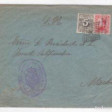 Sellos: 1931 SOBRE AZUL DIRIGIDO A MADRID DESDE AYTO. DE TERRADILLOS DE SEDANO (BURGOS) RARO. Lote 125252779