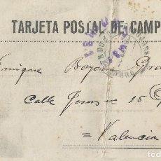 Sellos: TARJETA DE CAMPAÑA DE 1938 DEL FRENTE A VALENCIA, CON MATASELLOS HINOJOSA DEL DUQUE Y CENSURA.. Lote 132204290