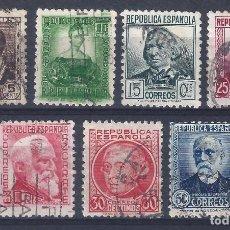 Sellos: EDIFIL 681-688 PERSONAJES 1933-1935 (SERIE COMPLETA) (VARIEDAD...686T SIN PIE DE IMPRENTA).. Lote 133436186