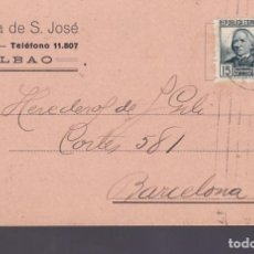 Sellos: CM3-58- TARJETA POSTAL PEDIDO LIBRERÍA SAN JOSÉ BILBAO 1936. Lote 133984282