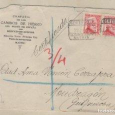 Sellos: SOBRE CERTIFICADO COMPAÑÍA DE HIERRO DEL NORTE DE ESPAÑA. SERVICIO DE ACOPIOS.. Lote 157421862