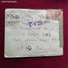 Sellos: REPÚBLICA ESPAÑOLA. CENSURA DE LA GUERRA CIVIL. 1938. ARGENTINA A VALENCIA. Lote 158110006