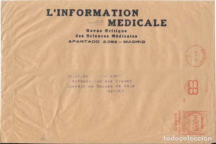 II REPUBLICA. SOBRE INFORMATION MEDICALE. DE MADRID A CANGAS. 19-JUL-1933 (Sellos - España - II República de 1.931 a 1.939 - Cartas)