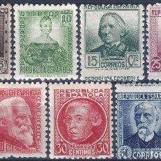 Sellos: EDIFIL 681-688 PERSONAJES 1933-1935 (SERIE COMPLETA) (VARIEDAD..686 SIN PIE DE IMPRENTA). MNH **. Lote 179004185