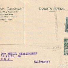 Sellos: TARJETA POSTAL PRIVADA (1932). Lote 182001793