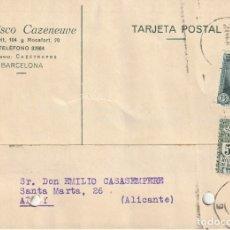 Sellos: TARJETA POSTAL PRIVADA (1932). Lote 182001831