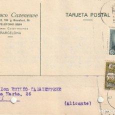 Sellos: TARJETA POSTAL PRIVADA (1932). Lote 182002385