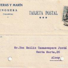 Sellos: TARJETA POSTAL PRIVADA (ALFONSO XIII SOBRECARGADOS REPÚBLICA ESPAÑOLA) (1932). Lote 182003815