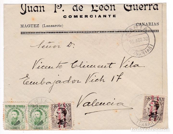 F7-16- FRONTAL MAGUEZ CANARIAS 1932. MATASELLOS FECHADOR HARIA (Sellos - España - II República de 1.931 a 1.939 - Cartas)