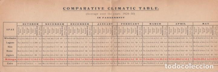 Sellos: Tarjeta Comercial Doble, Bakumar, Malaga- U.S.A. Impresos. - Foto 2 - 191659783