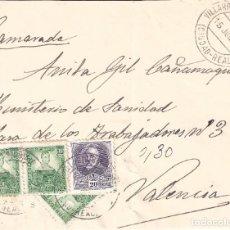 Sellos: VILLARRUBIA DE LOS OJOS. FRONTAL SOBRE DIRIGIDO EL 15-06-1937 A VALENCIA. UN SELLO BISECTADO. . Lote 191837770
