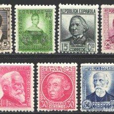 Sellos: ESPAÑA,1933 - 1935 EDIFIL Nº 681 / 688 /**/, CIFRAS Y PERSONAJES, SIN FIJASELLOS. Lote 191938151