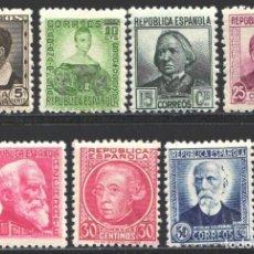 Sellos: ESPAÑA,1933 - 1935 EDIFIL Nº 681 / 688 /**/, CIFRAS Y PERSONAJES, SIN FIJASELLOS. Lote 191938161