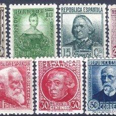 Sellos: EDIFIL 681-688 PERSONAJES 1933-1935 (SERIE COMPLETA) (VARIEDAD..686 SIN PIE DE IMPRENTA). MNH **. Lote 203279047