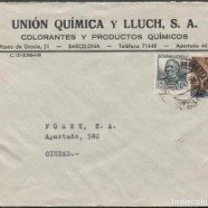 Sellos: 1936 SOBRE PUBLICITARIO BARCELONA (INTERIOR). VIÑETA BARCELONA. Lote 207181131