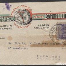 Sellos: 1939 TARJETA PUBLICITARIA MADRID PAMPLONA. MATERIAL CIENTÍFICO Y PEDAGÓGICO. Lote 207188433