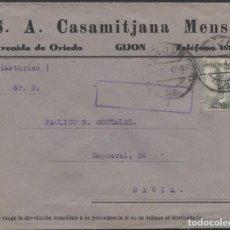 Sellos: 1942 SOBRE PUBLICITARIO GIJÓN NAVIA. LLEGADA. Lote 207190476