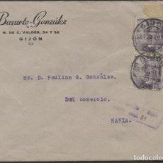 Sellos: 1943 SOBRE PUBLICITARIO GIJÓN NAVIA. LLEGADA. Lote 207190615