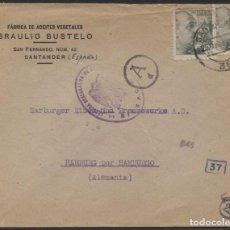 Sellos: 1943 SOBRE PUBLICITARIO SANTANDER HAMBURGO. CENSURAS. Lote 207191323