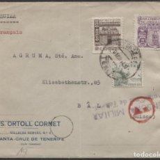 Sellos: 1944 SOBRE PUBLICITARIO TENERIFE SUIZA. CENSURA Y LLEGADA. Lote 207191503