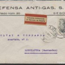 Timbres: 1945 SOBRE PUBLICITARIO SEGOVIA TORRELAVEGA. INDUSTRIA MILITARIZADA. Lote 207275521