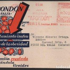 Selos: CARTA PUBLICITARIA LABORATORIOS,- RODILLO DE REPUBLICA ESPAÑOLA, VER TOTOS. Lote 237638630