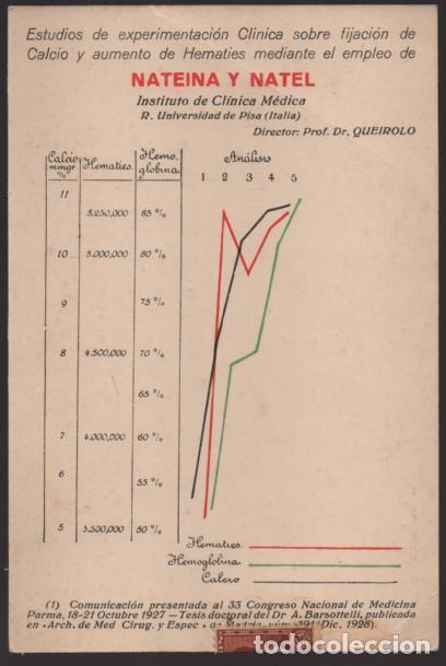 Sellos: CARTA PUBLICITARIA LABORATORIOS,- REPUBLICA ESPAÑOLA, VER TOTOS - Foto 2 - 237640050