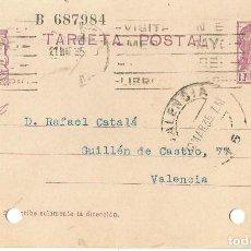 Sellos: TARJETA POSTAL MATRONA. REPÚBLICA ESPAÑOLA 15C. VALENCIA. 1935. Lote 287159273