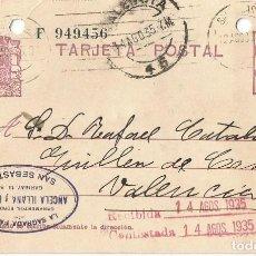 Sellos: TARJETA POSTAL MATRONA. REPÚBLICA ESPAÑOLA 15C. VALENCIA AGO1935. Lote 287159383