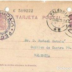 Sellos: TARJETA POSTAL MATRONA REPÚBLICA ESPAÑOLA 15C. VALENCIA 1ABR1935. Lote 287344838