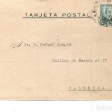 Sellos: TARJETA POSTALMADRID 21 MAYO 1932. PABLO IGLESIAS VALENCIA 15CTS. Lote 287345923