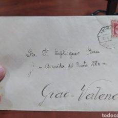 Selos: CORREOS , REPÚBLICA ESPAÑOLA .. Lote 291005338