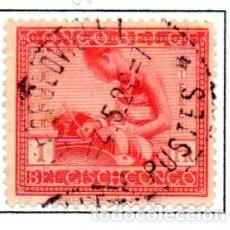 Sellos: CONGO BELGA.- SELLO DE SERIE DEL AÑO 1923-27, EN USADO. Lote 114039951