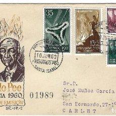 Sellos: SOBRE PRIMER DIA 1960 FERNANDO POO 188/91 PRO INFANCIA 4V.. Lote 257317735
