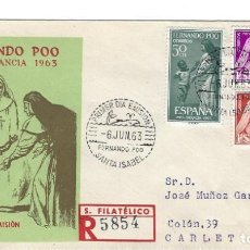 Sellos: SOBRE PRIMER DIA 1963 FERNANDO POO 215/17 PRO INFANCIA. Lote 257398540