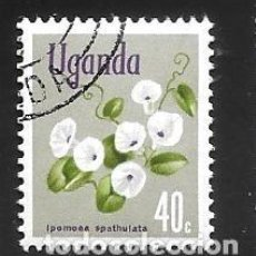 Sellos: UGANDA. Lote 274915308