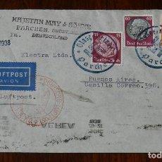 Sellos: CARTA VIA AEREA DESDE ALEMANIA A ARGENTINA EN 1938, MATASELLO LOCAL DE LOS SUDETES CON ESVASTICA, TA. Lote 165388666