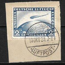 Sellos: ALEMANIA 1928 MICHEL 423Y - USADO DOBLEZ - 2/16. Lote 194954582