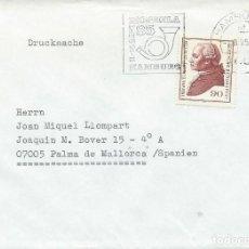 Sellos: 1985. ALEMANIA/GERMANY. RODILLO/SLOGAN HAMBURGO MOPHILA'85. EXP. FILATÉLICA. SELLO YVERT 655. KANT.. Lote 205303056