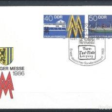 Sellos: ALLEMAGNE DDR - ENTIER POSTAL OFFICIEL DE LA FOIRE DE PRINTEMPS DE LEIPZIG. Lote 222857563