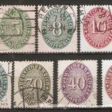 Timbres: ALEMANIA IMPERIO. 1927-28. SERVICIO. YT 77/85. Lote 244709335
