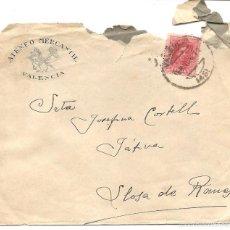 Sellos: ATENEO MERCANTIL DE VALENCIA - SOBRE CIRCULADO DE VALENCIA A LLOSA DE RANES AÑO 1926. Lote 58084886