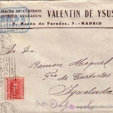 Sellos: ESPAÑA. 1928. SOBRE PUBLICIDAD PIELES DE MADRID A IGUALADA. 25 CTS. MAT. RODILLO PUBLICITARIO. LLDA.. Lote 24148885