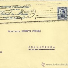 Sellos: BARCELONA CC SELLO ALFONSO XIII VAQUER PUBLICIDAD FARMACIA. Lote 38322901