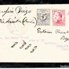 Sellos: SOBRE COMERCIAL PIEDRAHITA -AVILA- DE SERAFIN DIEGO CON SELLO DERECHO ENTREGA 1931. Lote 80024853