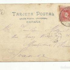 Sellos: POSTAL FUENTE CIRCULADA 1904 DE BARCELONA A MONTPELLIER FRANCIA VER FOTO. Lote 119215199